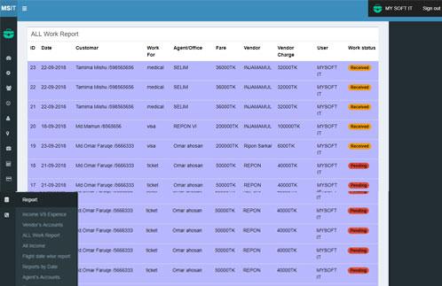 Travel Mangment Software in Bangladesh